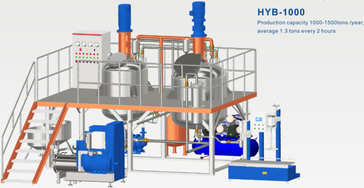 HYB-1000 water paint semi-automatic complete production making equipment